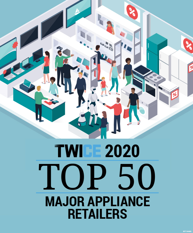 Top 50 Majap Dealers Report: Overall Major Appliance Sales Fall .9% In 2019 2